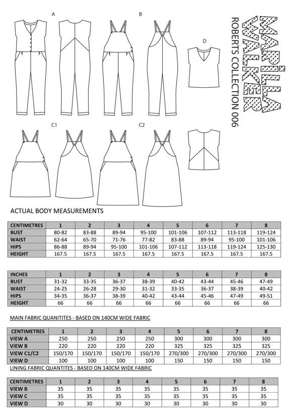 This listing is for a PDF download which includes instructions as well as pattern files to print at home (A4) or alternatively send to a copy shop for AO printouts. A link will be emailed directly to you upon receipt of payment.  This is an uber comfortable, modern and stylish mini collection of dress making patterns. The design details are echoed and repeated throughout each of the four garments to form cohesive wardrobe staples that are really fun and easy to wear.  The style is oversized…