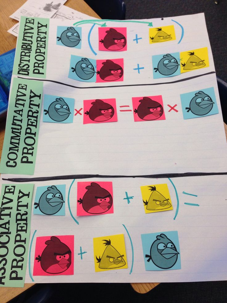 Math properties anchor chart: Commutative, distributive, associative  Angry birds