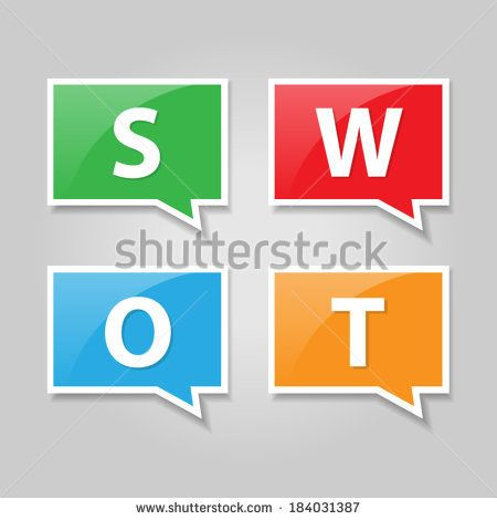 SWOT analysis diagram - square speech bubbles with letters | http://www.shutterstock.com/g/ajinak