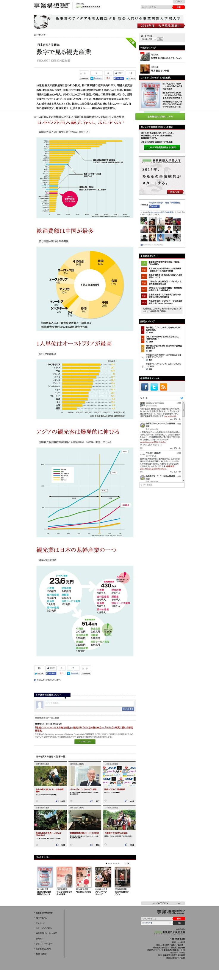 数字で見る観光産業 | 月刊「事業構想」2014年6月号