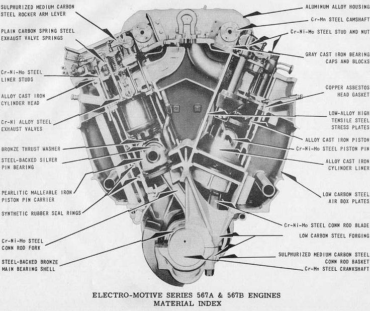 17 Best images about Diesel motor – Rudolf Diesel Engine Diagram