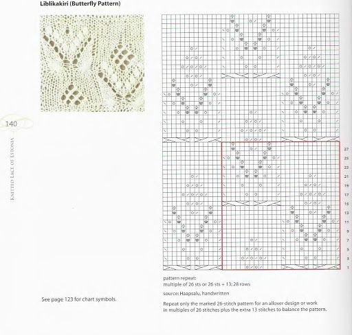 Knitted Lace of Estonia - 140