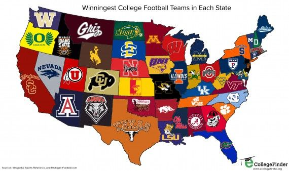The folks at ECollegeFinder.org put together this fantastic map of the winningest college football teams by state.