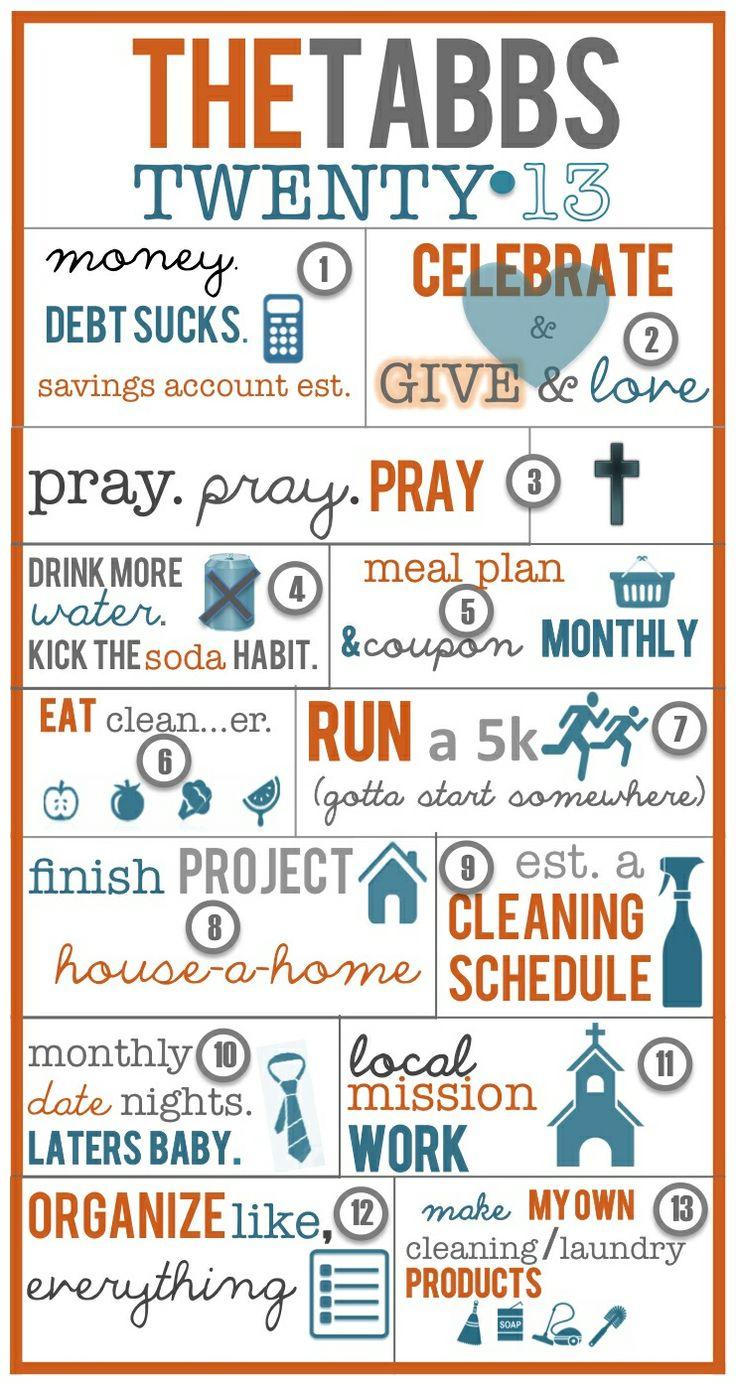 resolutions.