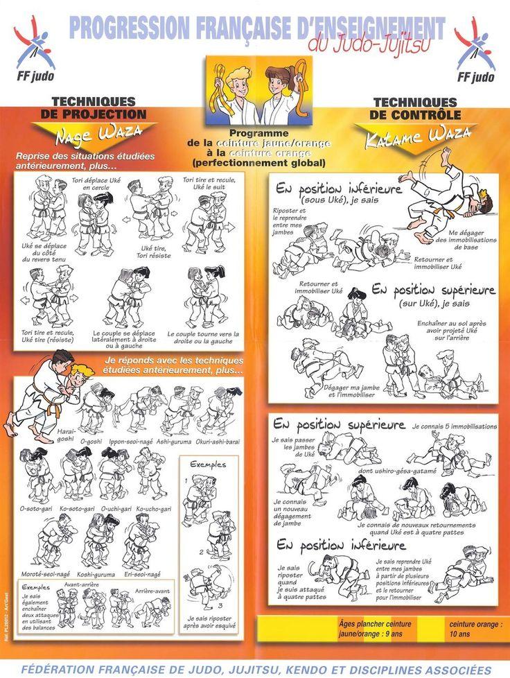 Progression Française judo Ceinture Orange