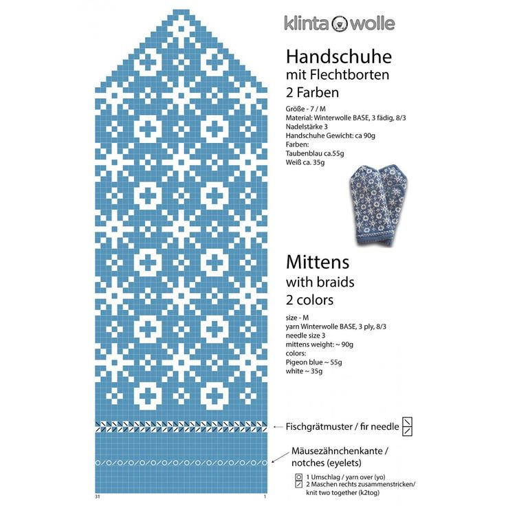 Nice Moomin Strickmuster Image Collection - Decke Stricken Muster ...