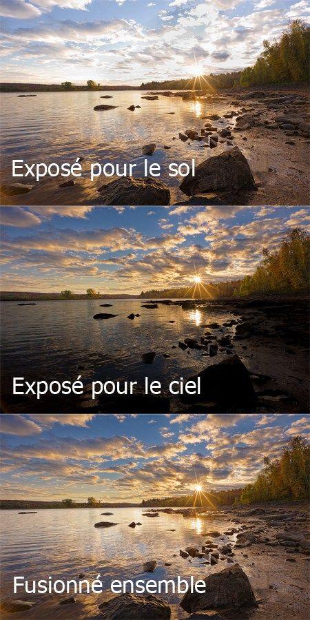 Comment fusionner deux images dans photoshop – Tutoriel