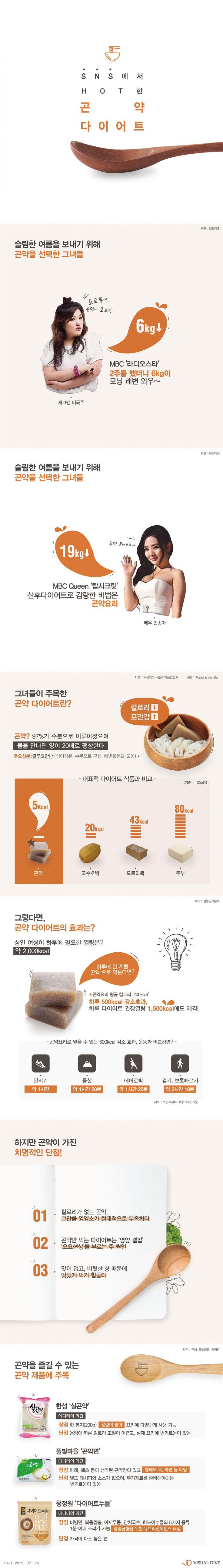 이국주도 했던 곤약 다이어트, 곤약을 맛있게 먹는 방법은? [인포그래픽] | 비주얼다이브