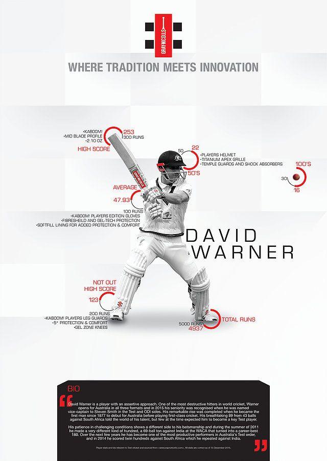 An infographic promoting the stats and equipment of David Warner #Infographic #David #Warner #Australia #Cricket #International #davidwarner #Kaboom! #Graynics #Gray #Nicolls #Ash #Allwood #ashallwood #Graphic #Design