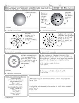 Atomic Structure and Nuclear Chemistry Homework Unit Bundle | High ...