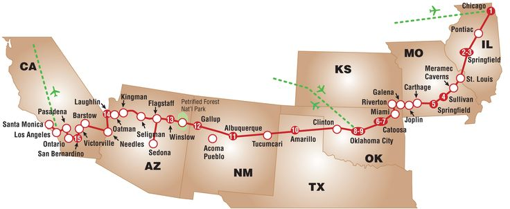 Entire route 66 map start to finish route 66