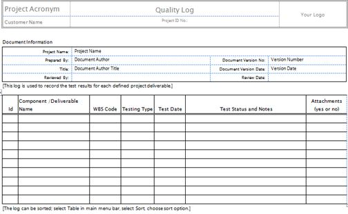 Afbeeldingsresultaat voor quality control form template Quality - compliance manual template