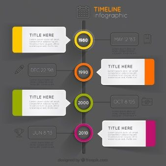 現代のタイムラインインフォグラフィック