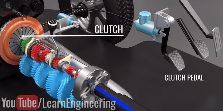 What a Car's Clutch Actually Does