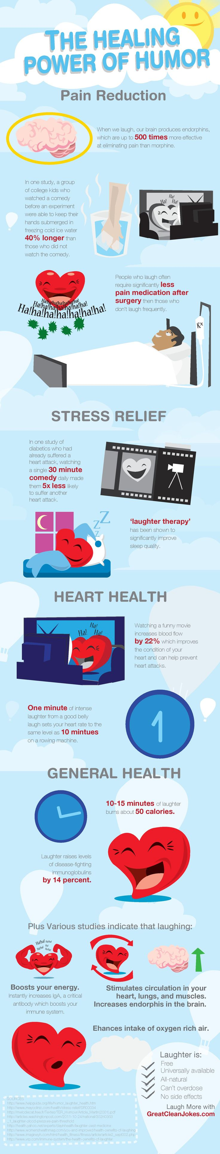best images about good to know for health < laughter be the best medicine