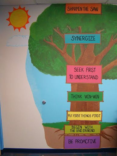 1000 images about leader in me 7 habits on pinterest for 7 habits tree mural