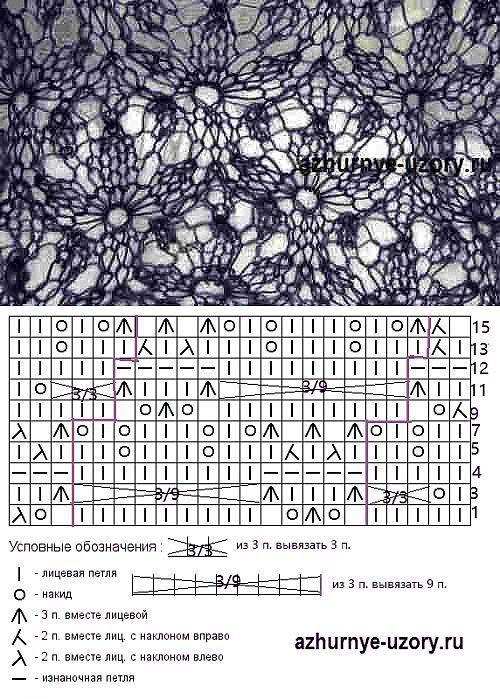 Image result for закрытие петель фишю