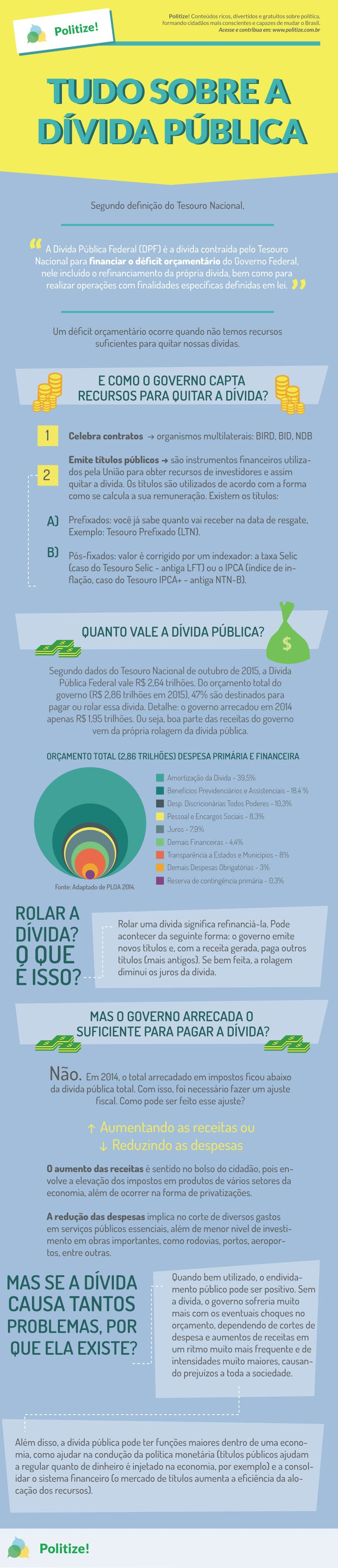 dívida-pública-infográfico