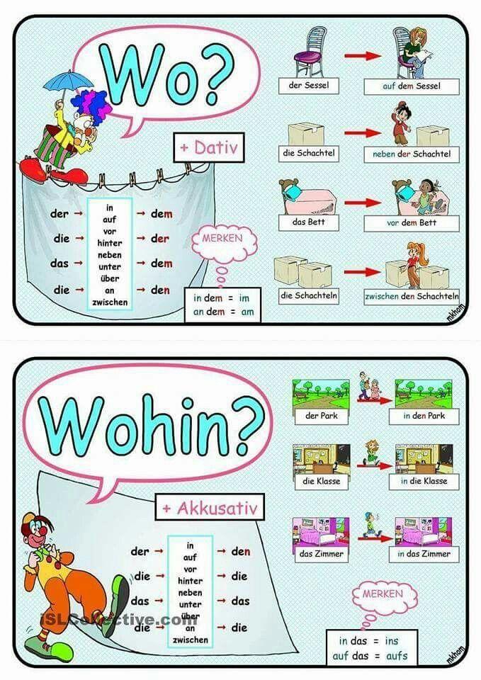 52 best Deutsch fuer Kinder images on Pinterest | German language ...
