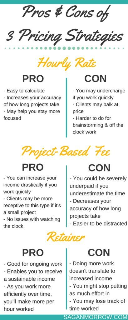 pros & cons of pricing strategies -- pricing strategy tips -- how to set rates as a freelancer -- freelancer tips