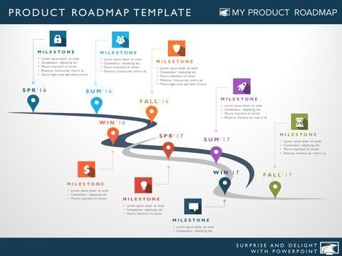 12 best rétro planning images on Pinterest Resume templates - roadmap template