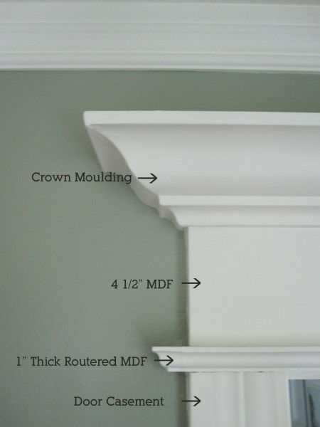 Master Bedroom Door Trim Detail with led lights tucked inside....  forget door trim, crown molding with row lighting!  :)  or maybe detail inside our tray ceilings?!?