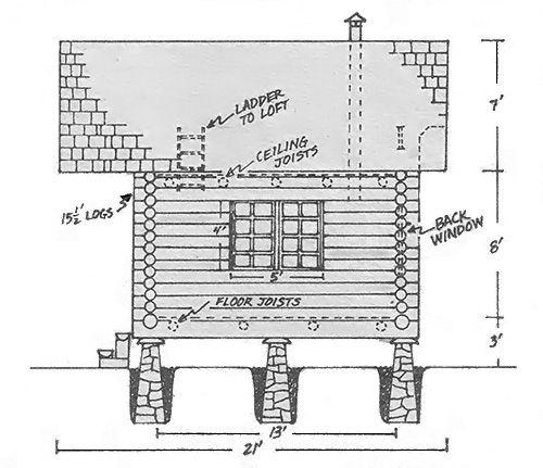 069 build a log cabin diagram 2 side 500 431 for Traditional log cabin plans