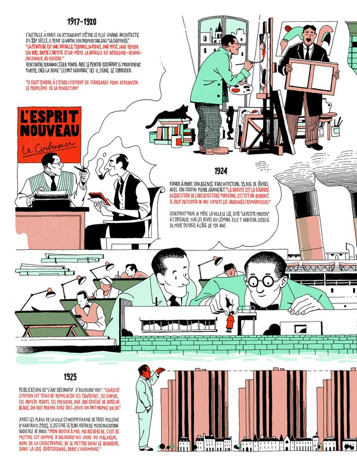 Gallery - Infographic: The Life of Le Corbusier by Vincent Mahé - 6