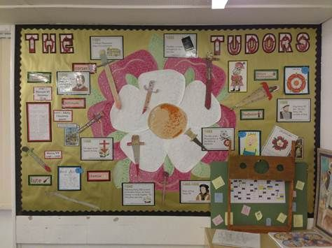 The Tudors display, Paul Summers Abbey Gates Primary UK
