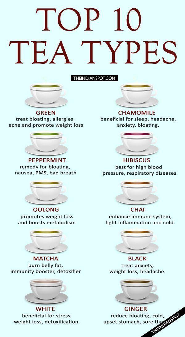 Top 10 Tea Types And Their Benefits Healthy Teas Tea Remedies Healthy Drinks