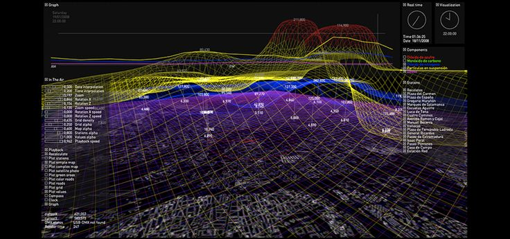 In the Air: Digital Tool - Visualization