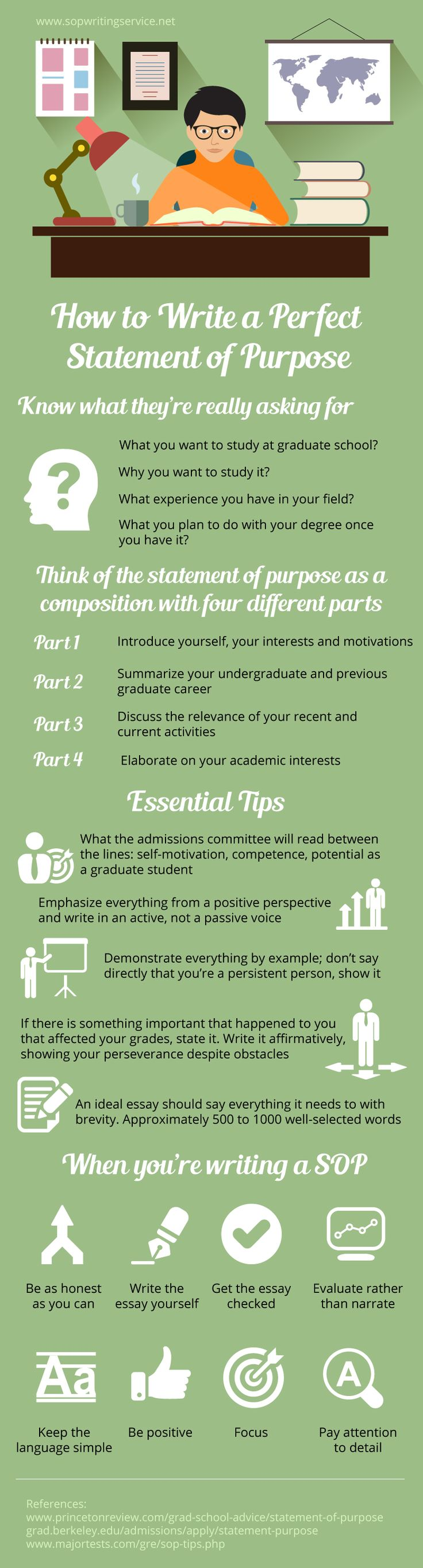 best ideas about personal statements graduate this infographic presentation presents on how to write a perfect statement of purpose to get more details please today on this link