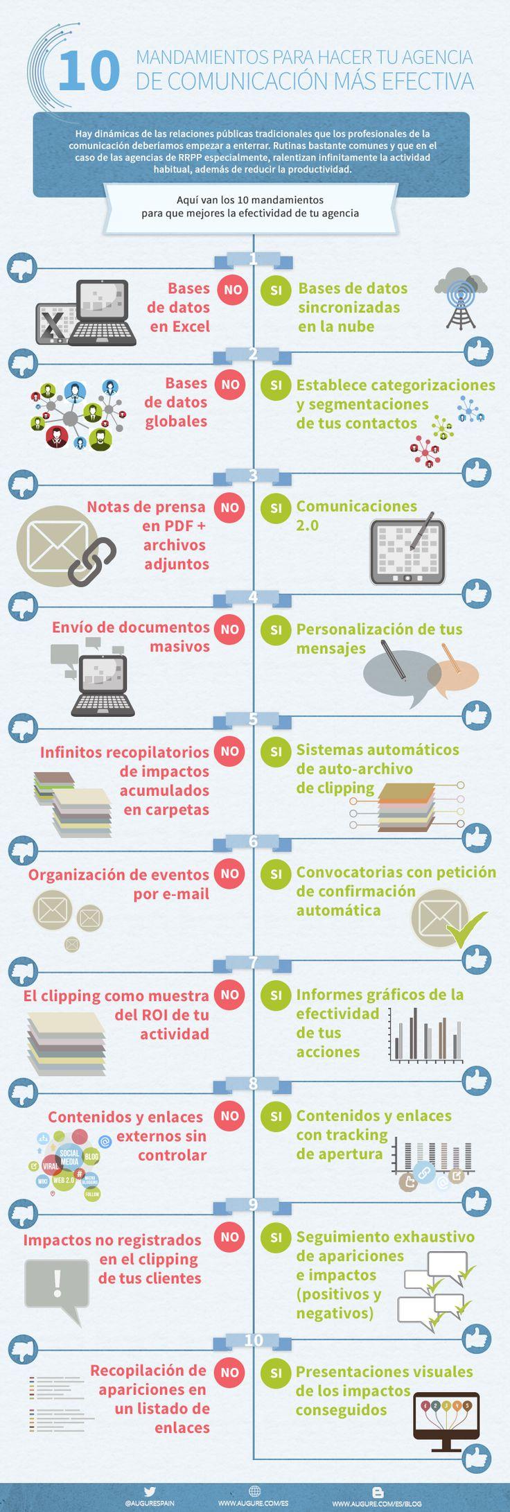 10 mandamientos para hacer tu agencia de comunicación más efectiva #infografia #marketing