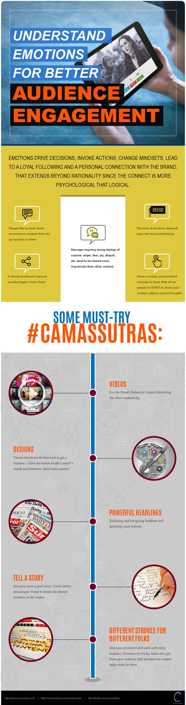 Understand Emotions for Better ‪#‎Audience ‪#Engagement ‪#CamasSutra‬ #Infographics #Contentmarketing #socialmedia