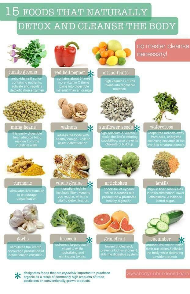 Detox Foods. Cleanse and nourish your body from the inside out. #holisticremedies #detoxfoods #cleanseyourbody