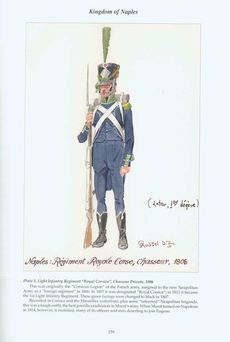 "Kingdom of Naples: Plate 5. Light Infantry Regiment ""Royal Corsica"", Chasseur Private, 1808."