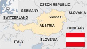 2016 EUROPE: Austria Country Profile. BBC