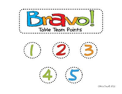 BRAVO Board and Reward Coupons FREEBIE {Classroom Management System}