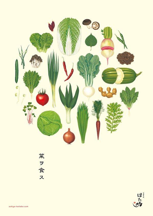 食令蔬菜海報 | MyDesy 淘靈感