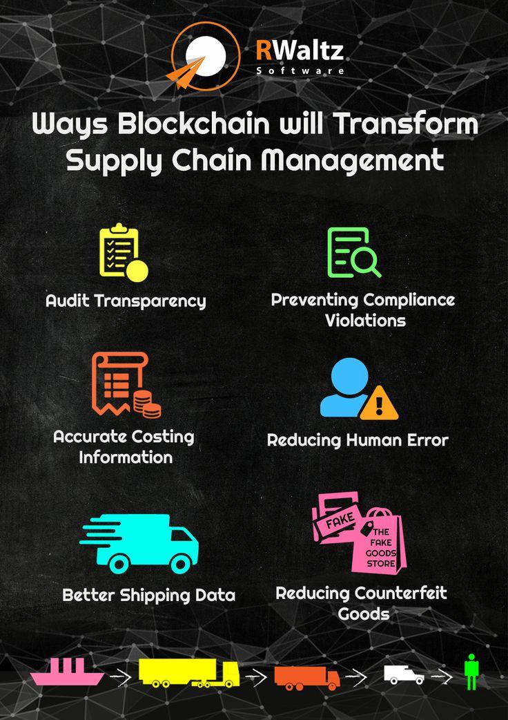 Benefits of Blockchain in Supply Chain Blockchain