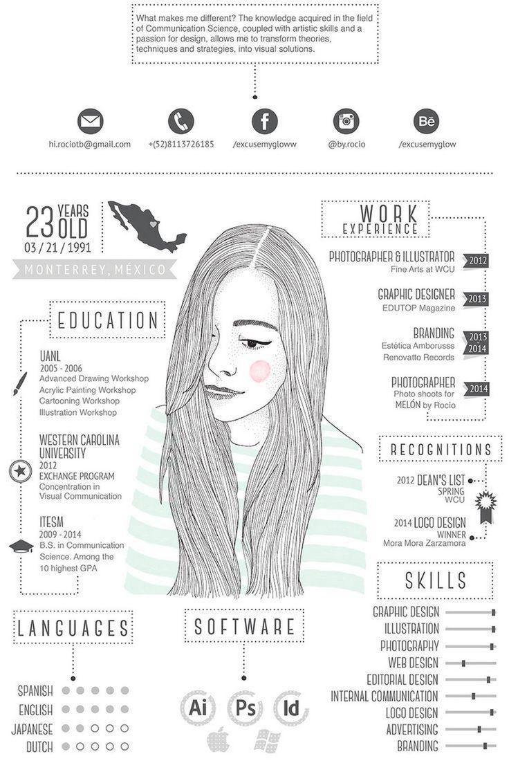 Mejores 11 imágenes de design inspiration en Pinterest | Gráficos ...