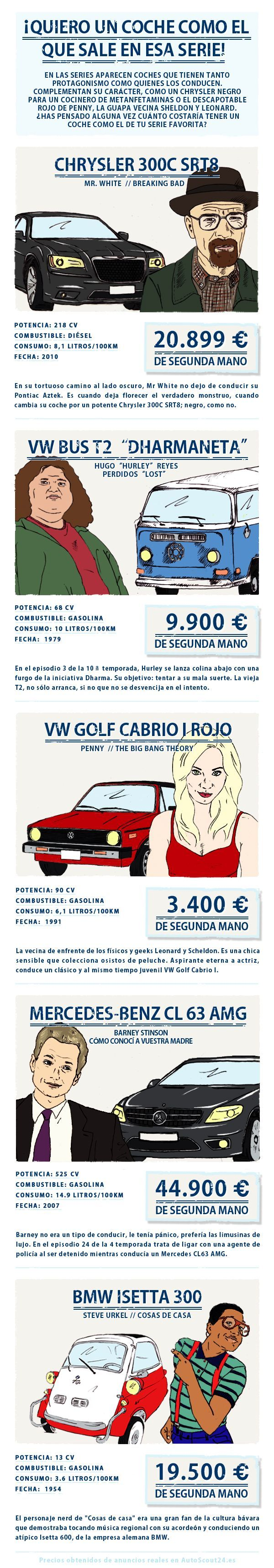 130 best cv espagnol images on Pinterest   Spanish, Sample resume ...