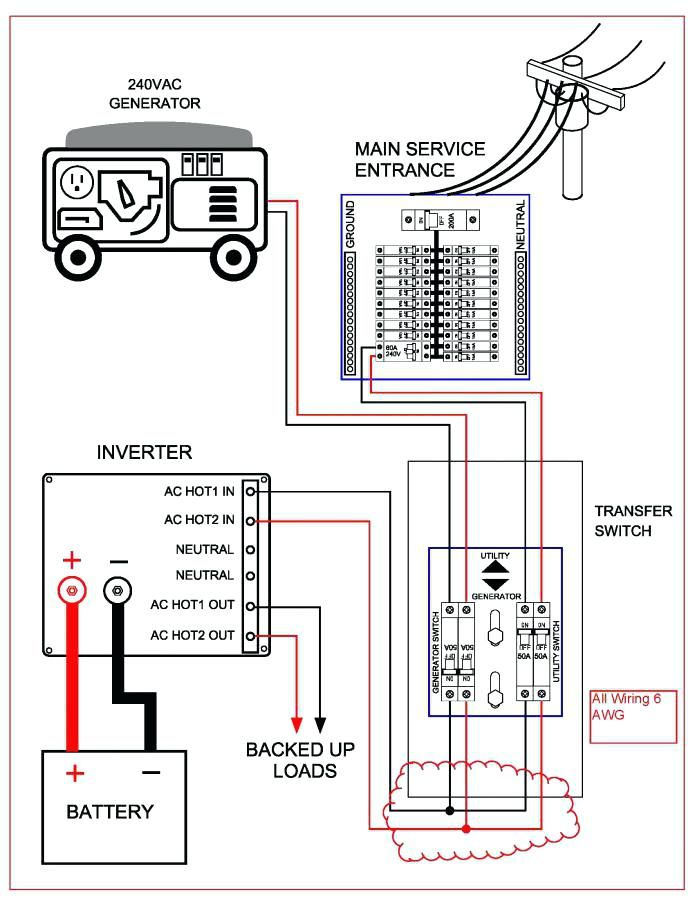 Generator Changeover Switch Wiring Diagram As Well As Solar Transfer Switch Generator Transfer Switch Electrical Projects