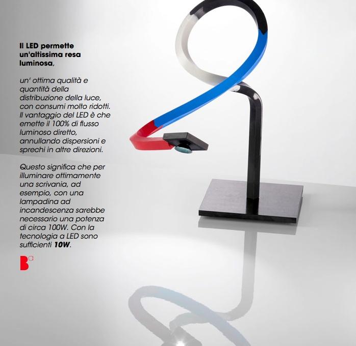 ZUFALL design Ingo Maurer and Team   6W #design #light