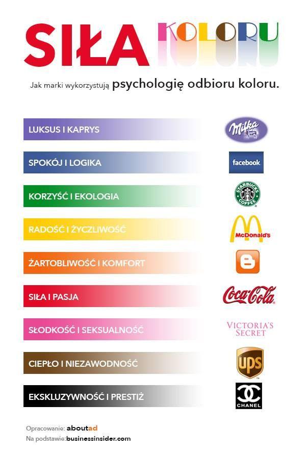 Psychologia koloru!
