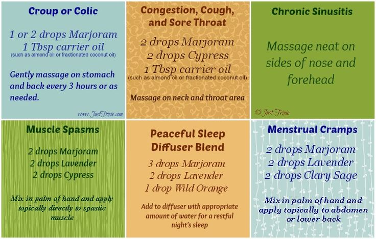 Common protocols for Marjoram essential oil - Just Trixie