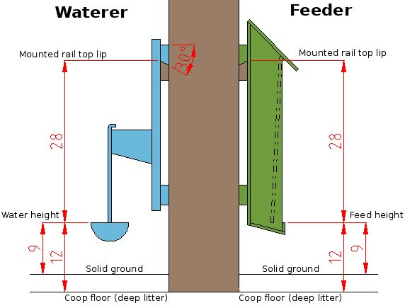 80 Best Images About Chicken Feeder Waterer On Pinterest