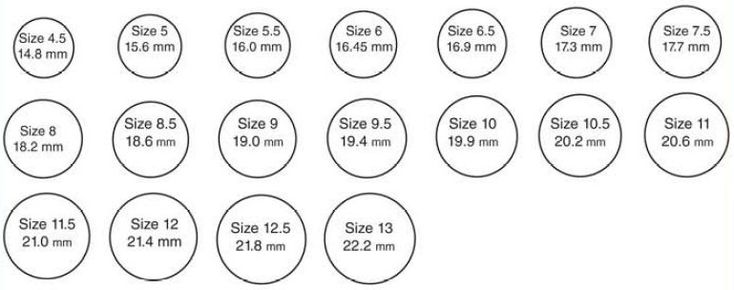 Online Ring Size Chart for Men & Women - Find Your True Ring Size