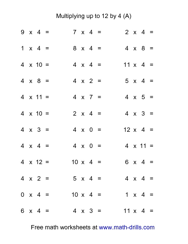 List of multiplication worksheets