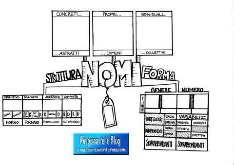 Nomi_etichetta